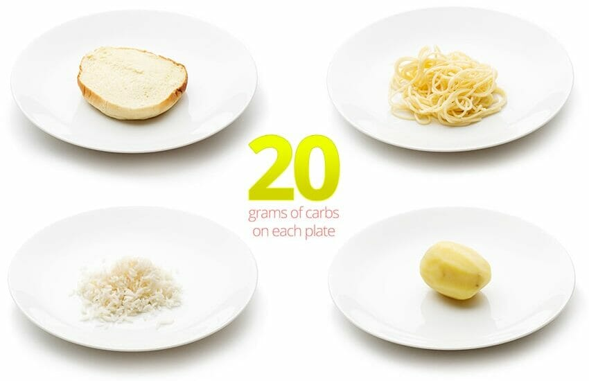 What Does 20 Grams of Carbs Look Like